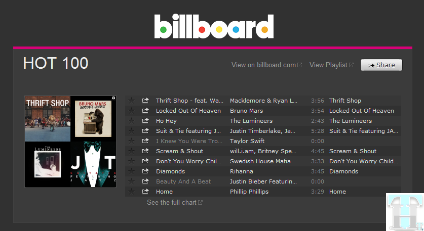 Billboard - Spotify App