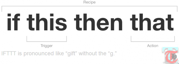 10 IFTTT recipes for bloggers to make the most out of Pocket (Read Later)