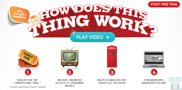Redbox Instant by Verizon - How does it work?
