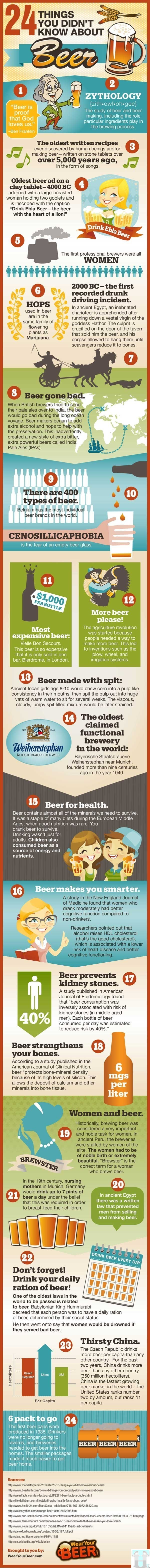 24 Things to know about Beer