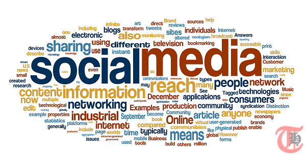 Analysis: Mindset of People in Social Media and Blogosphere