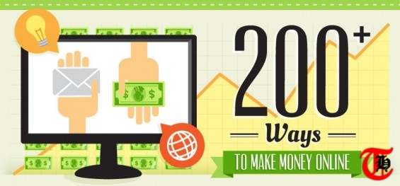 Make Money Online – 200+ ways explored
