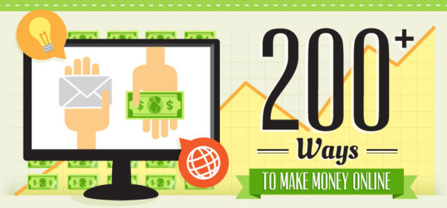 Make Money Online – 200+ ways explored [Infographics]