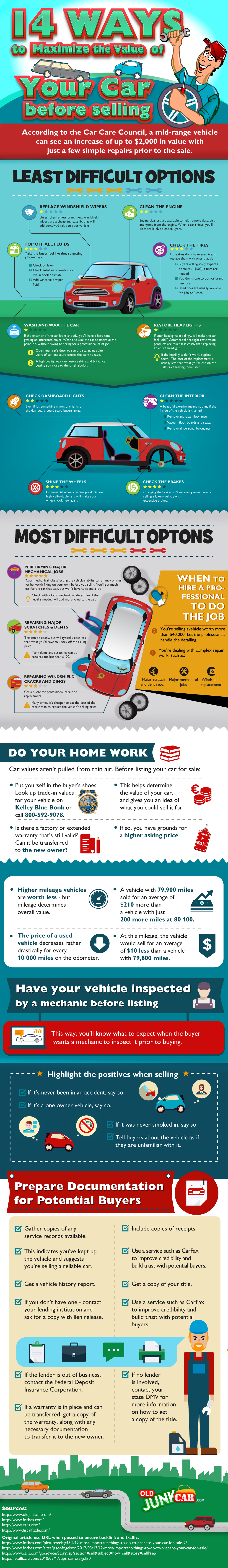 How to Maximize Resale Value of a Car - Infographics