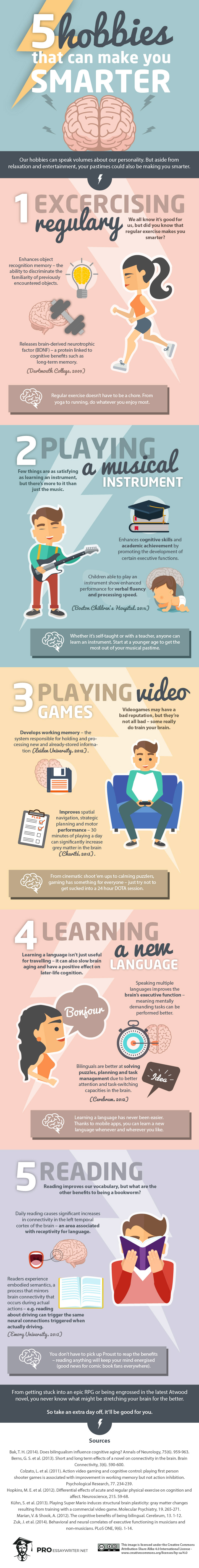 Get Smarter with these 5 hobbies [Infographics]